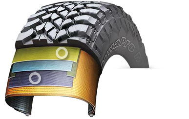 hankook-tires-dynapro-rt03-tire-structure-00